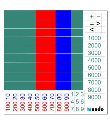 SYMBOLE ILOŚCI - 130x130 cm- mata matematyczna Montessori