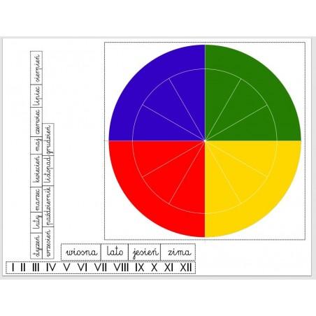 Cztery Pory Roku - 130 x 100 cm - mata dydaktyczna Montessori