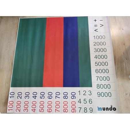 OUTLET - SYMBOLE ILOŚCI - 130x130 cm - mata matematyczna Montessori